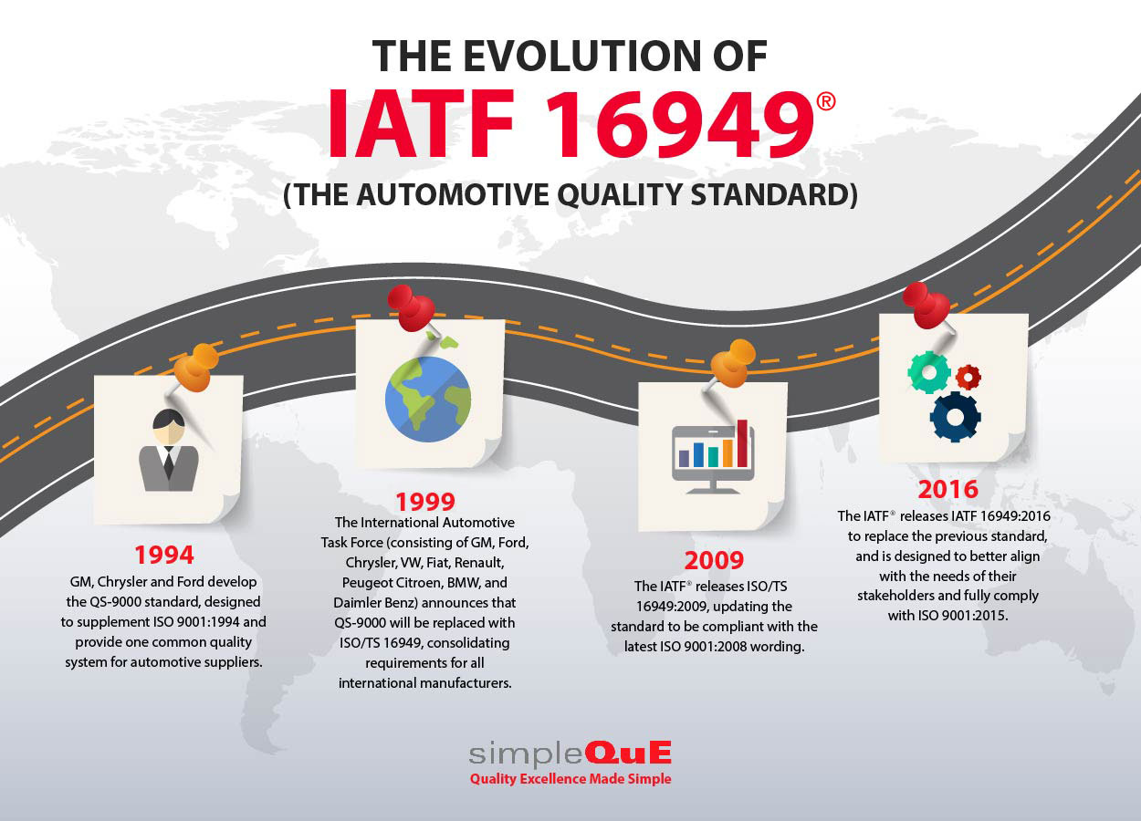 iso process audit turtle diagram baumatic oven element wiring the evolution of iatf 16949 simpleque