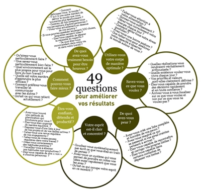 49-question-pour-ameliorer