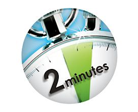 Image result for two minutes