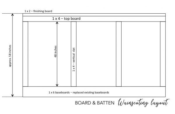BOARD&BATTEN_WAINSCOTING_DESIGN