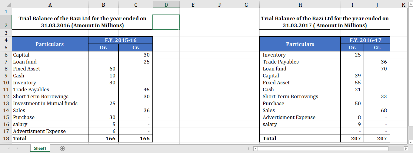 How to use VLOOKUP function in excel?   Simplified Excel