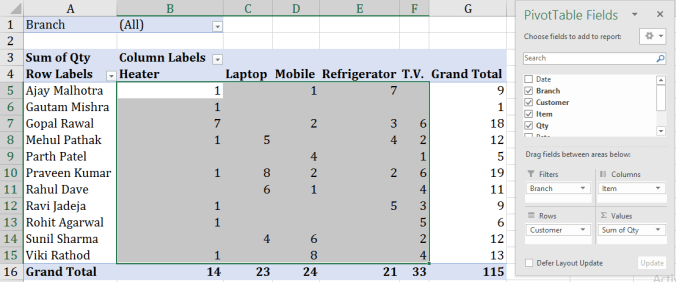 using values label in pivot table