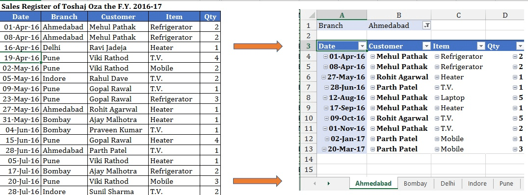 How to split data into multiple worksheets based on column in excel    Simplified Excel