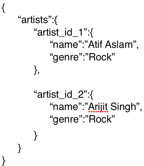 artists database firebase