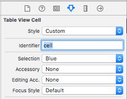 cell identifier