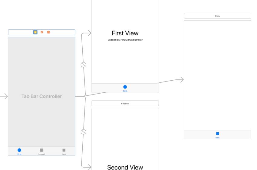 Tab Bar iOS Swift Tutorial