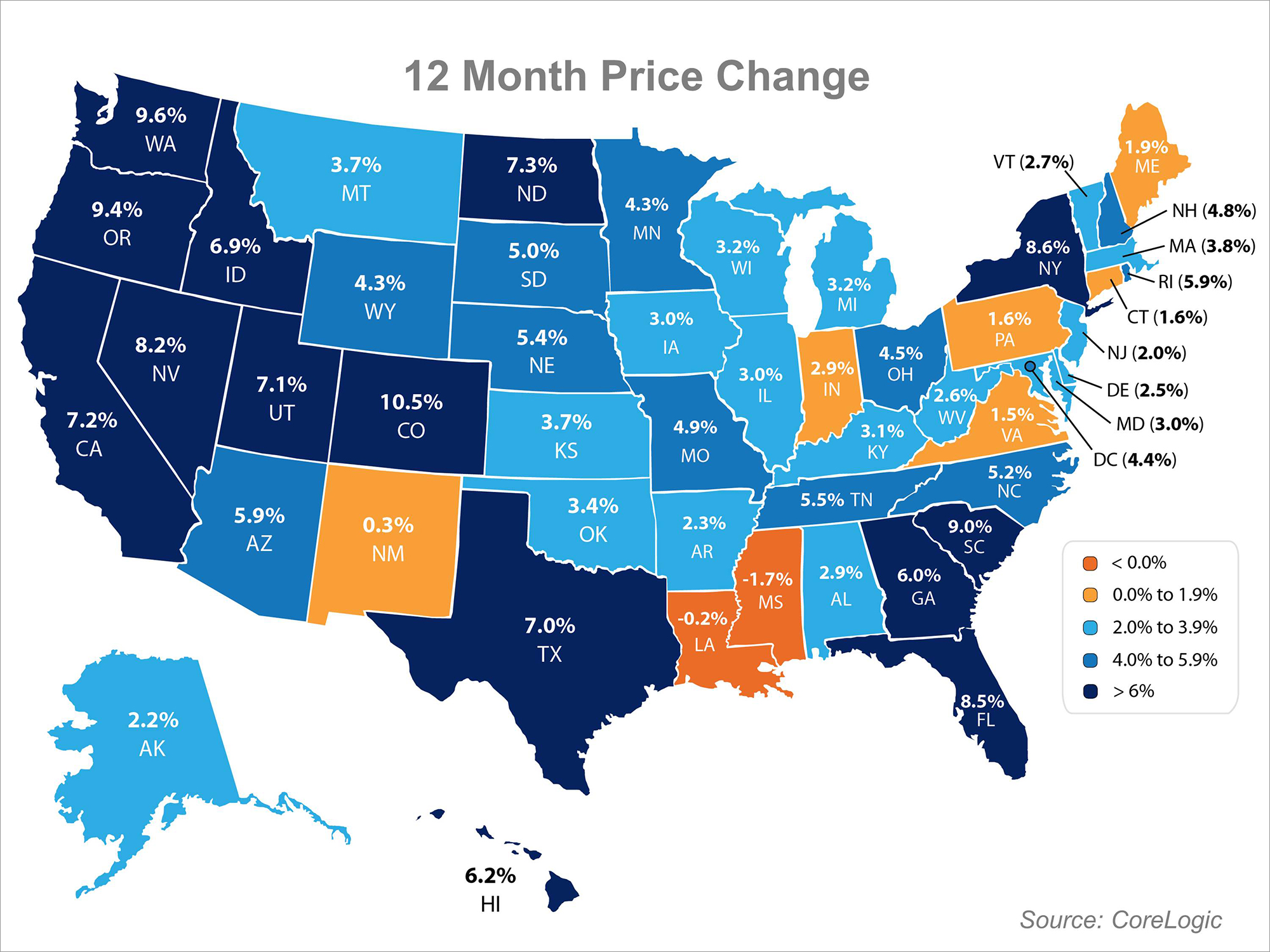 Home Prices Past   Simplifying The Market