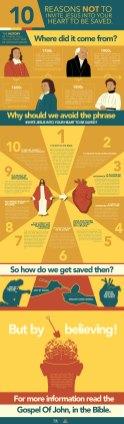 Invite-Jesus-Into-Your-Heart-full