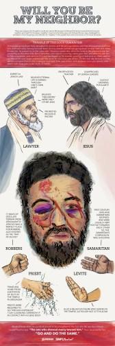 samaritan-infographic-full