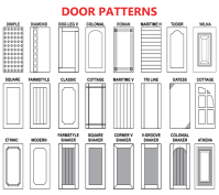 Top 28+ - Door Patterns - frosted glass design patterns ...
