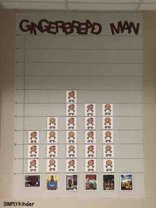Graph what version of the gingerbread man your students like the best! A great preschool, kindergarten, and first grade activity!