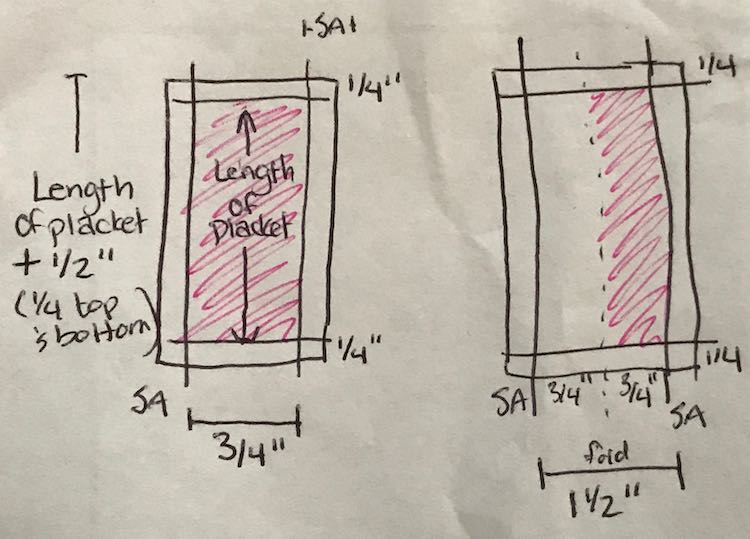If you're interested in doing it this way here are the measurements I determined for this raglan pattern. The pink is the section where I put the interfacing. This shows the wrong side of the fabric (right side down).