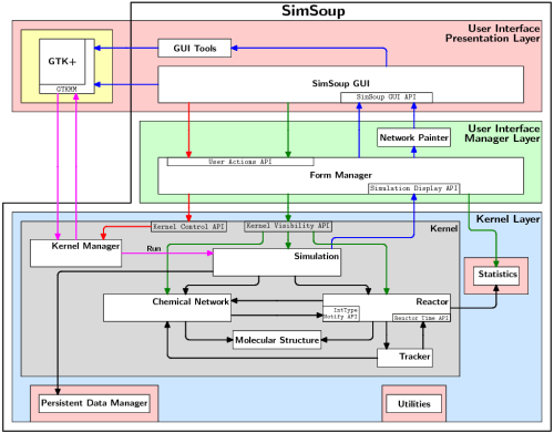 small resolution of system design diagram