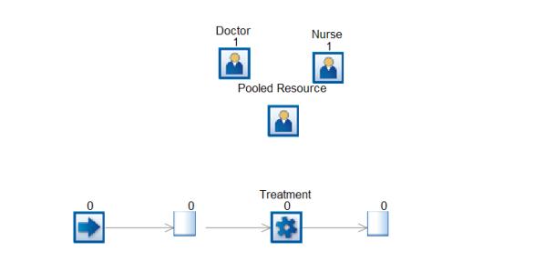 simple simulation model