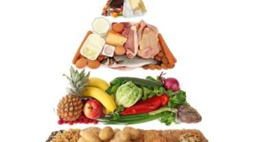 Piramide alimentare per una dieta equilibrata