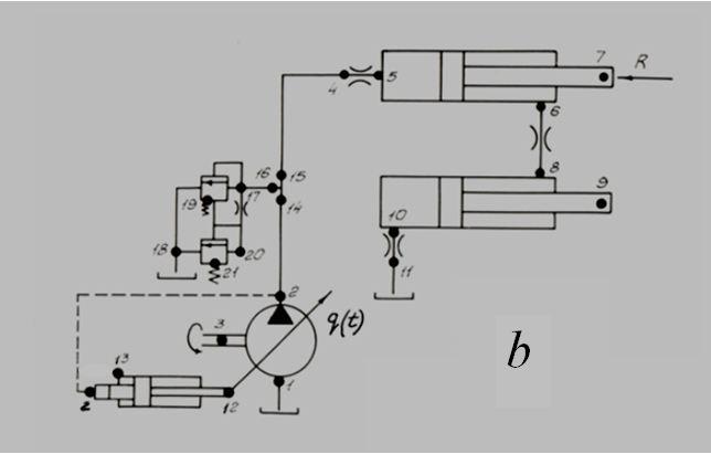 Basic Hydraulic Pump Schematic Diagram, Basic, Free Engine