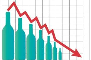 ¿Por qué quiebran las vinotecas?