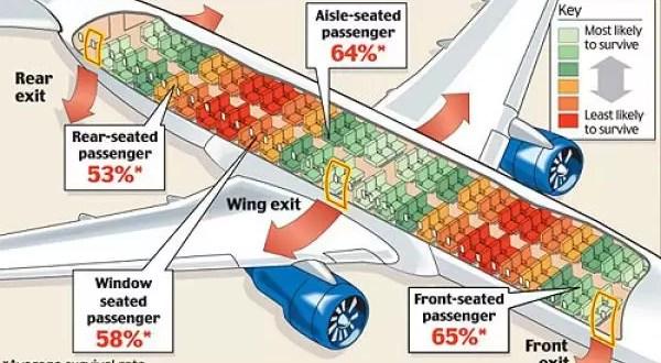 Cuál es el mejor asiento del avión