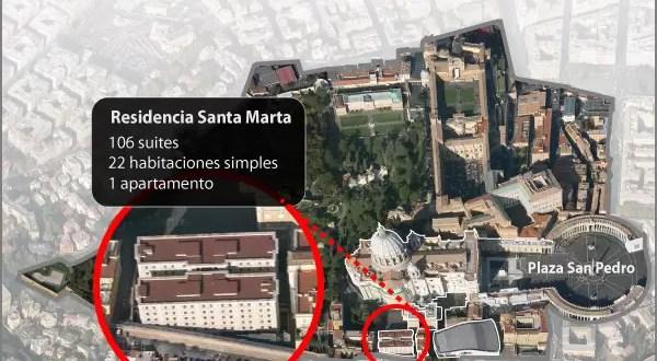 Así vive el Papa Francisco en Santa Marta - Fotos