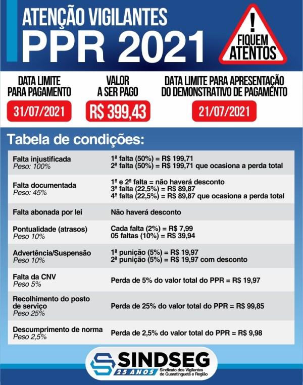 Prezados Vigilantes, fiquem atentos!  Segue a tabela referente ao pagamento da PPR 2021.  O valor negociado para esse ano é de R$ 399,43.