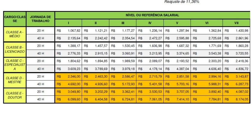 """<span class=""""entry-title-primary"""">TABELA SALARIAL DO MAGISTÉRIO 2016</span> <span class=""""entry-subtitle"""">De acordo com o reajuste de 11,36% e com o PCCR.</span>"""