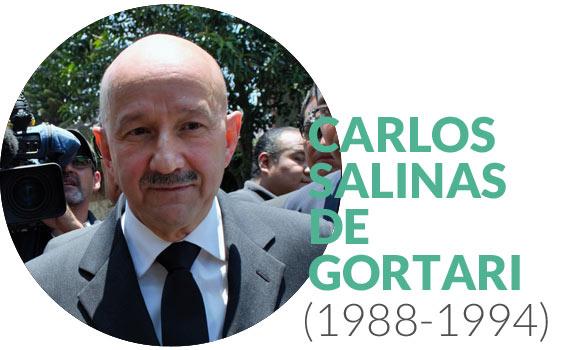 carlos_salinas