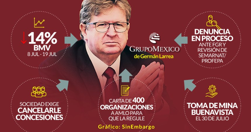 esq gpo mx - Grupo México deja sin hospital a Río Sonora
