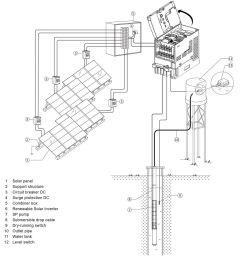 solar pump inverter schneider electric altivar 312 solar on altivar 66 wiring diagram  [ 1232 x 1374 Pixel ]