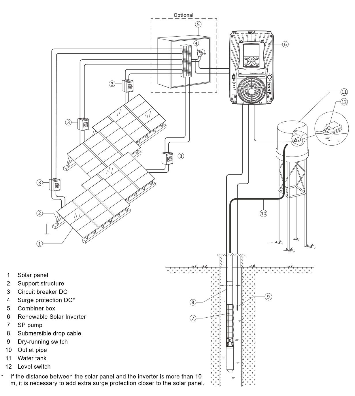 [WRG-4500] Grundfos Solar Panel Wiring Diagram