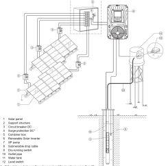 Grundfos Booster Pump Wiring Diagram 2004 Pontiac Grand Prix Abs Submersible 40