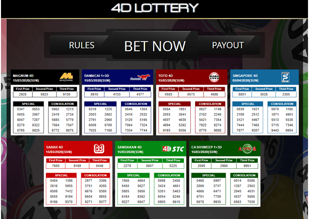 How to play 4 D lottery online in Singapore?