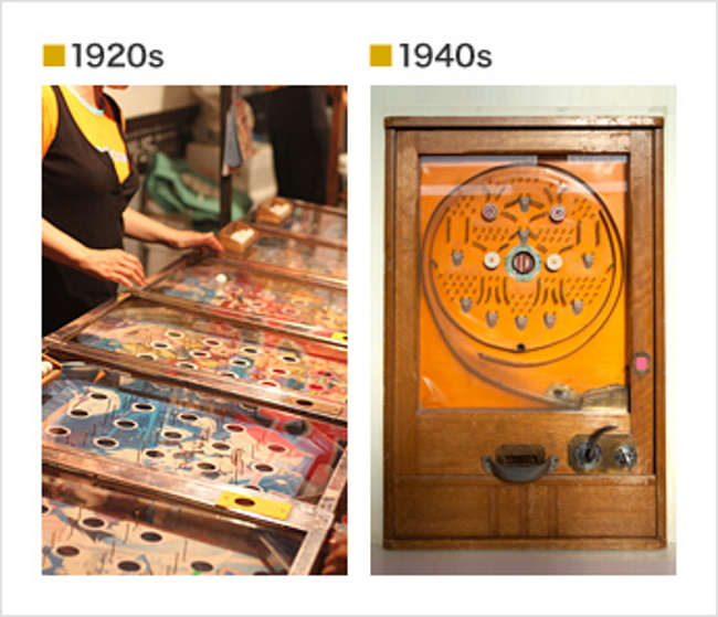History of Pachinko