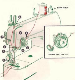 singer sewing machine wiring diagram singer free engine appliance parts diagrams and schematics electrolux 6500 sr schematics [ 1452 x 967 Pixel ]