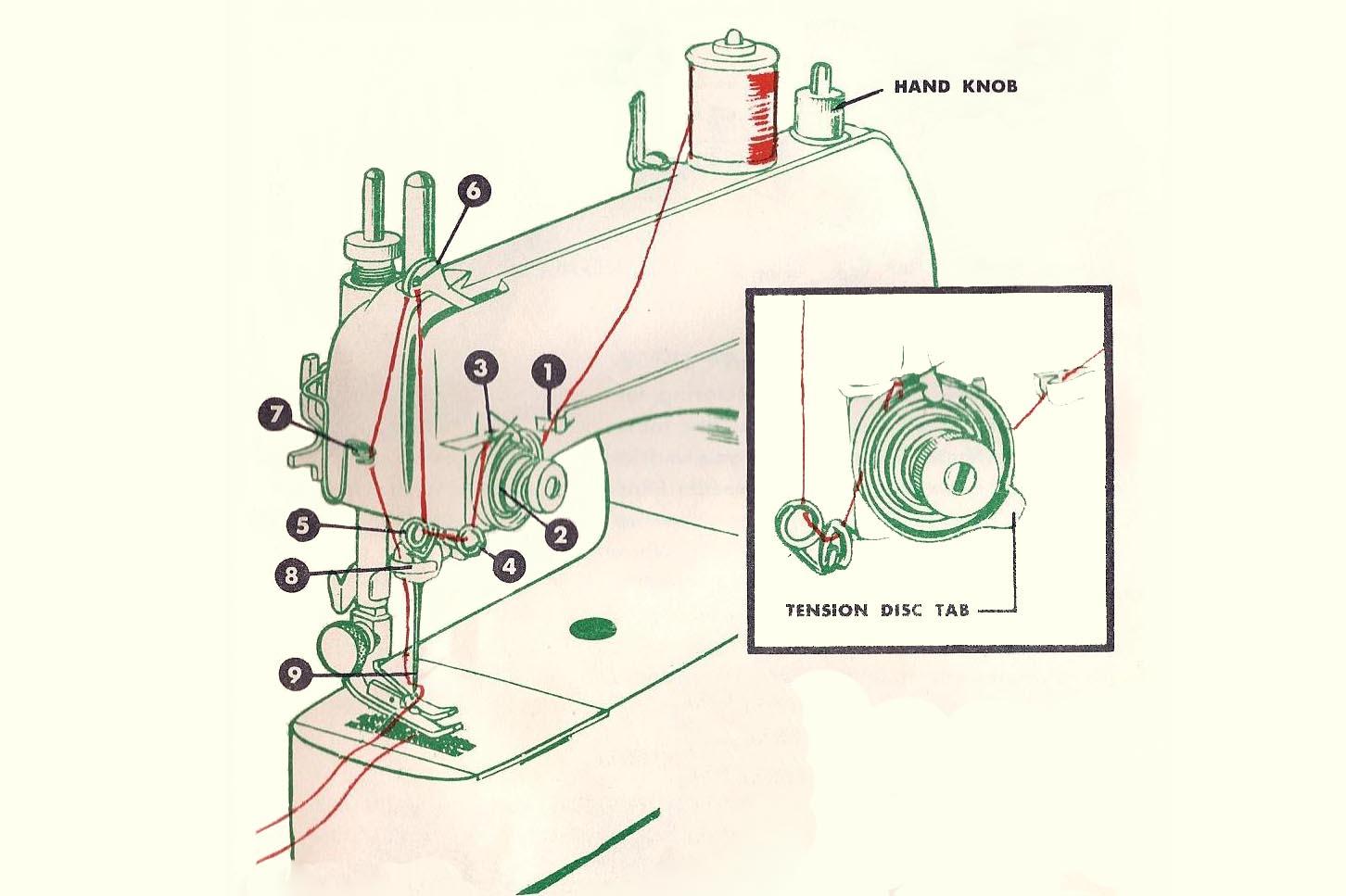 hight resolution of singer sewing machine wiring diagram singer free engine appliance parts diagrams and schematics electrolux 6500 sr schematics