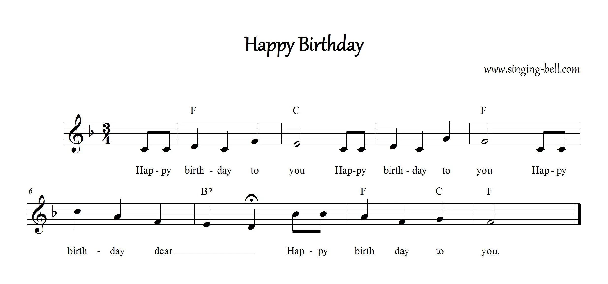 Birthday You Happy Version Karaoke Birthday Happy