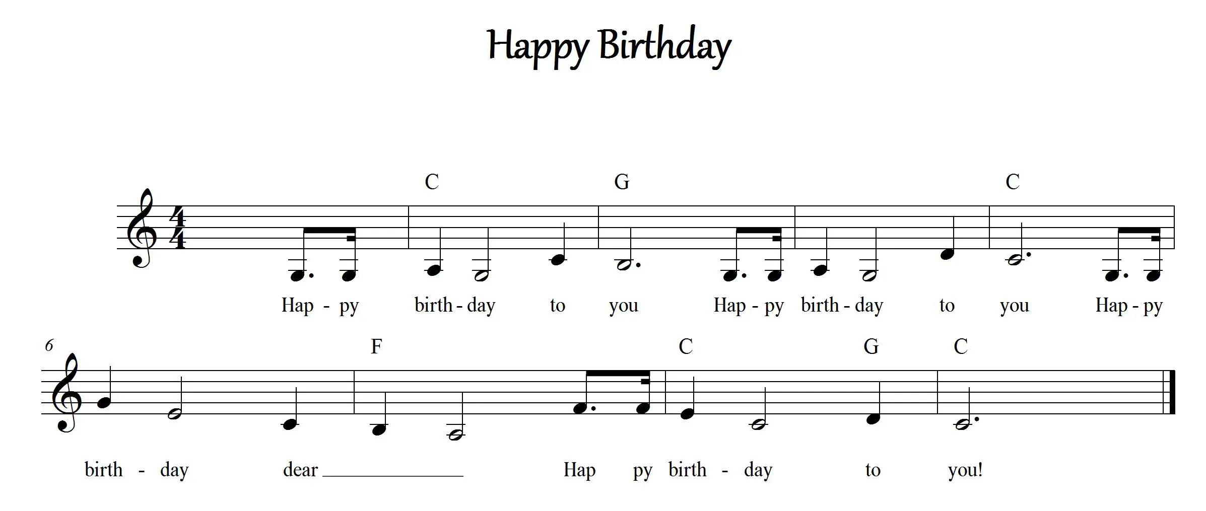 Happy Birthday Birthday Karaoke You Version Happy