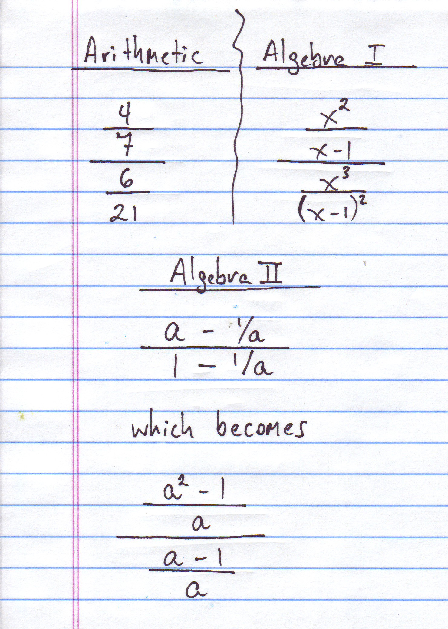 Dividing Fractions From Annoying To Fun