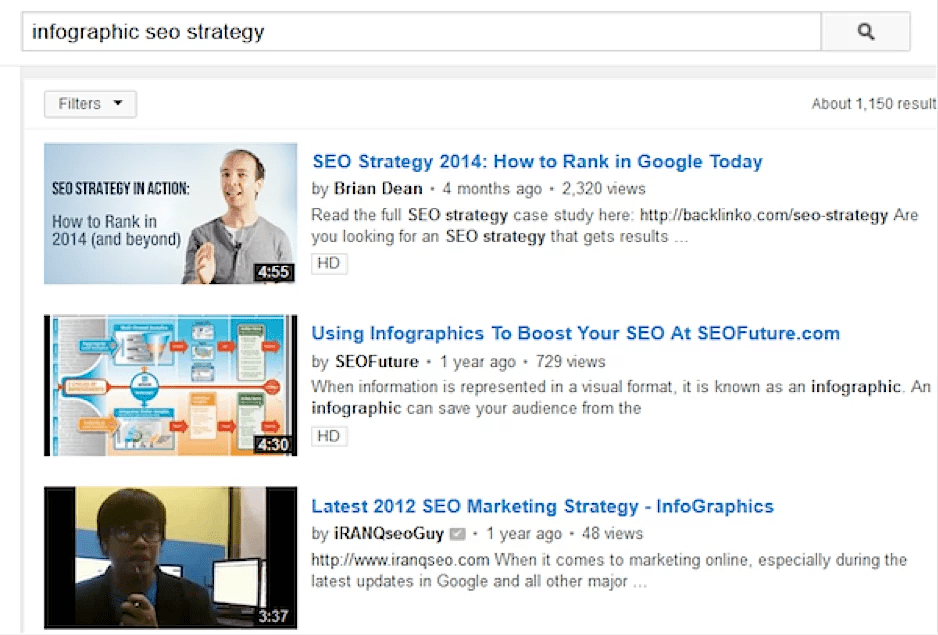 The Complete YouTube SEO Guide