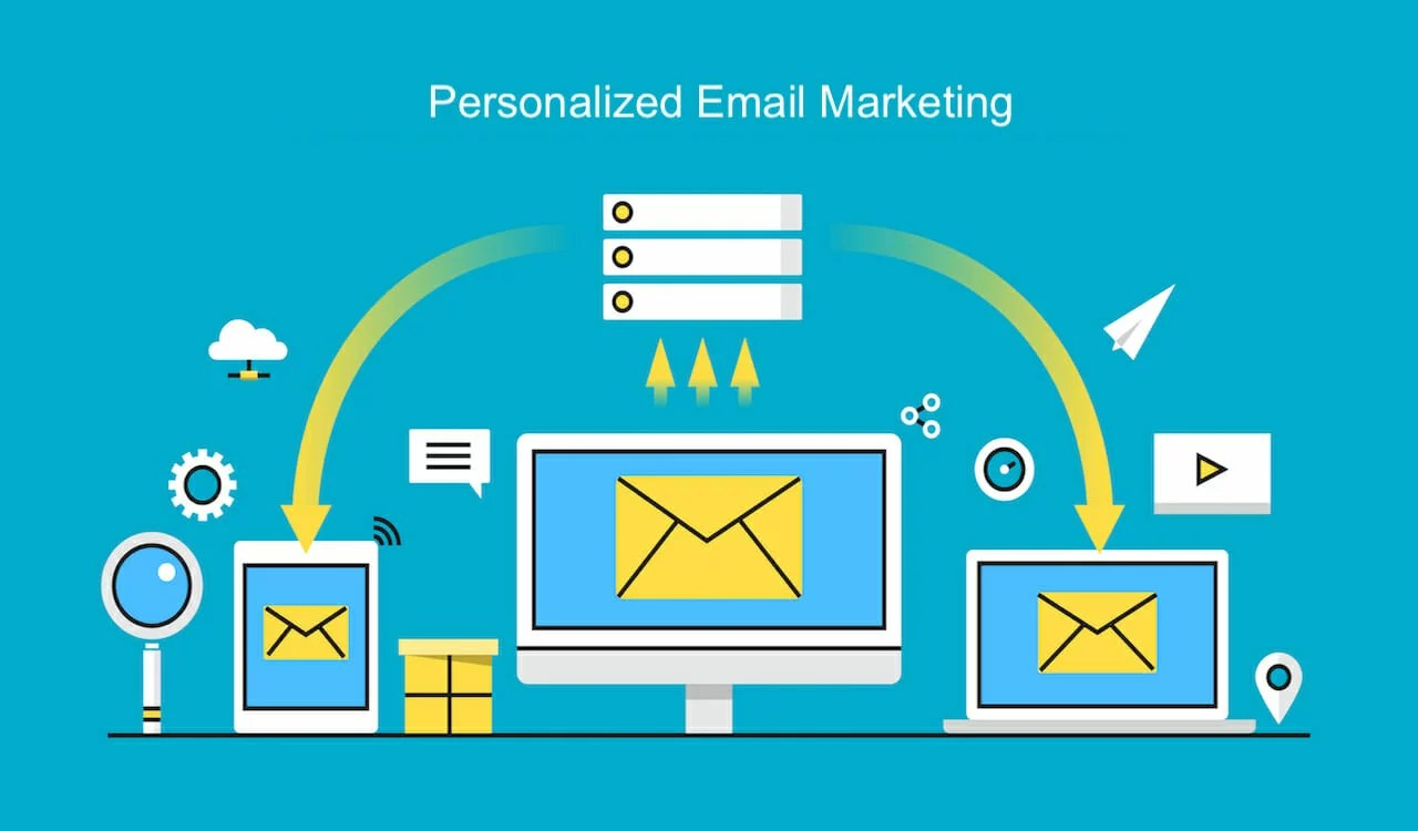 how to use personalization