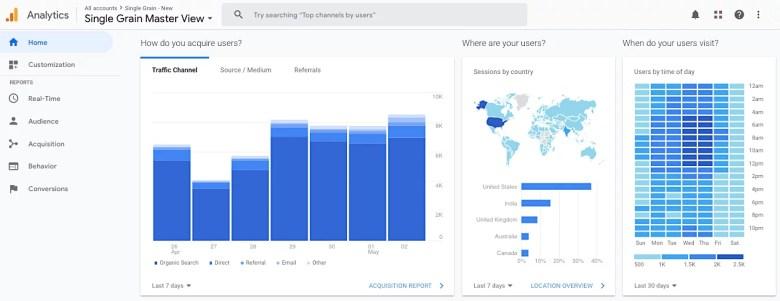 statistiche di Google