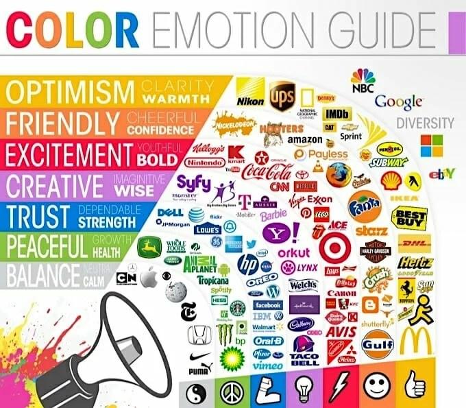 Colori ed emozioni