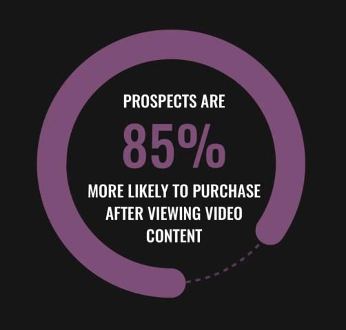 Video e conversione