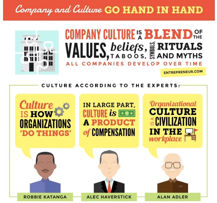 Growth Everywhere company culture