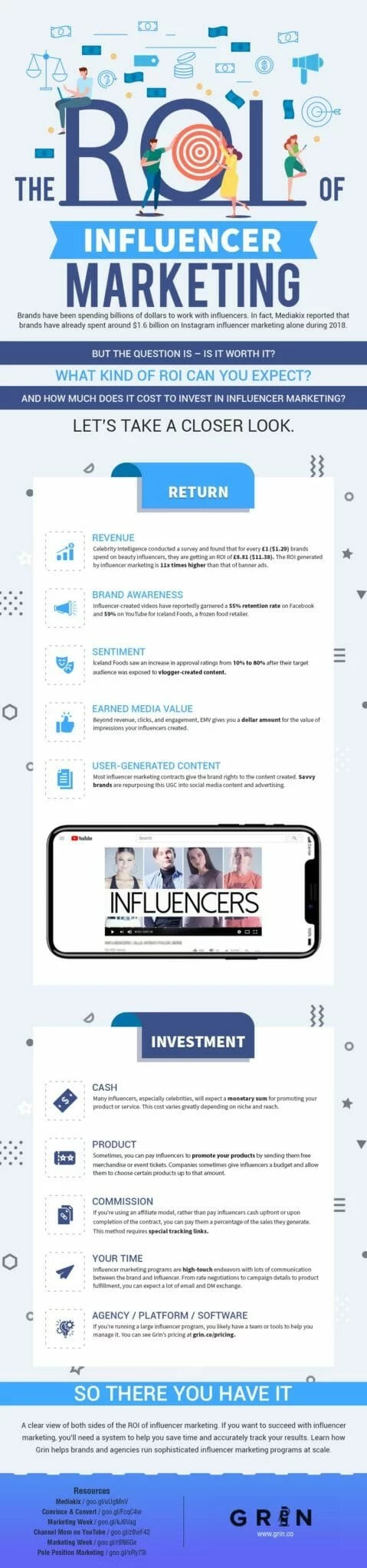 ROI-of-Influencer-Marketing-infographic