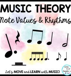 Music Theory Lessons: Note \u0026 Rest Values [ 960 x 960 Pixel ]