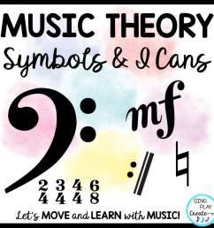 Music Theory Symbols: Presentation [ 960 x 960 Pixel ]