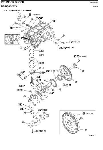 [สินค้าดีดี™] ขาย (คู่มือซ่อมรถ) และ วงจรไฟฟ้า รถยนต์หลาย