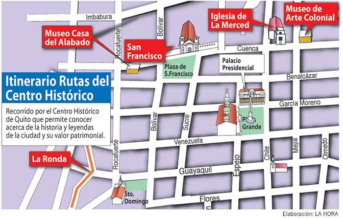 Mapa turístico de Quito