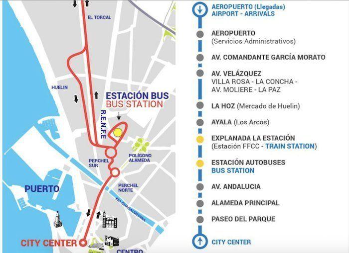 autobuses desde el aeropuerto de málaga al centro