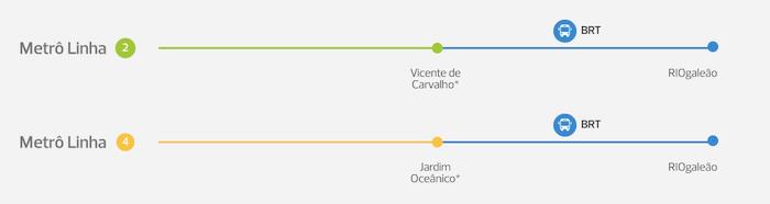 metro aeropuerto rio